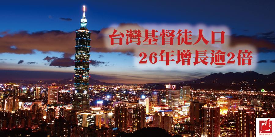 台灣基督徒人口 26年增長逾2倍